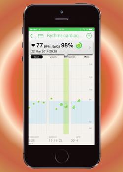 l'application withings pulse mesure minute par minute les données