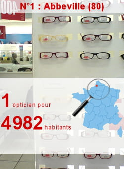 l'insee recense 5 opticiens à abbeville.