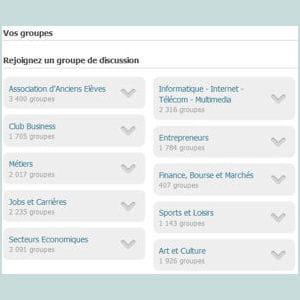 les groupes peuvent être utiles dans un rôle de veille.