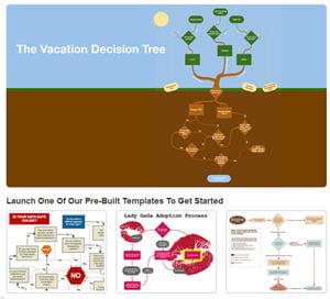 gliffy permet de réaliser des arbres de décision ou des diagrammes de flux de