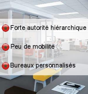 au maroc le respect r gne au bureau am ricains chinois allemands a quoi ressemblent. Black Bedroom Furniture Sets. Home Design Ideas