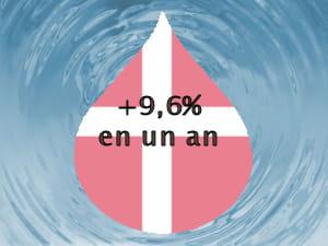 n 10 danemark 6 18 euros le m tre cube les pays europ ens o l 39 eau est la moins ch re jdn. Black Bedroom Furniture Sets. Home Design Ideas