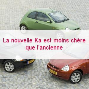 mini prix et maxi promos pour une mini voiture nouvelle ford ka les raisons du succ s jdn. Black Bedroom Furniture Sets. Home Design Ideas