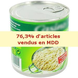 7e les germes de soja mdd les tops et les flops jdn - Cuisiner les germes de soja ...