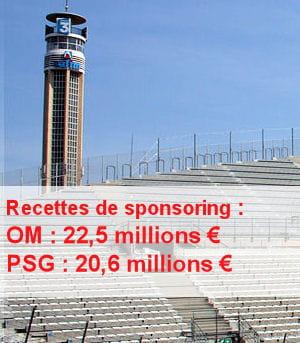 sources dncg pour la saison 2007-2008.