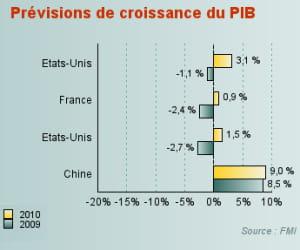 la quasi totalité des pays connaîtront une croissance positive en 2010.