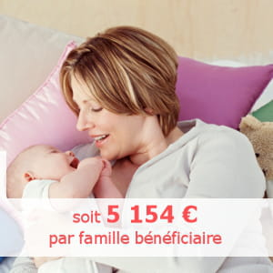 les montants dédiés à la protection sociale de l'enfance ont augmenté de 5,7% en