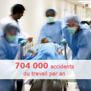 depuis 30 ans, les sommes consacrées à l'indemnisation des accidents du travail