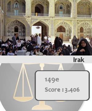 le pays le plus dangereux du monde en 2010 est l'irak. il est 149e du