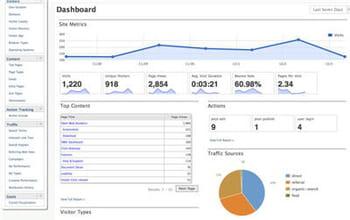 le code couleur d'open web analytics ressemble à celui de google analytics...