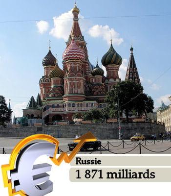 la russie est le 7e pays le plus riche du monde.