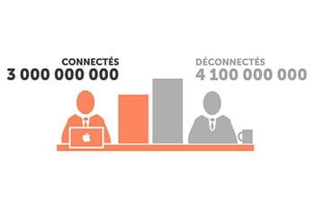 Vidéo : les déconnectés de l'Internet en chiffres