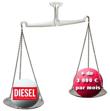 Directeur de magasin de pr t porter diesel le salaire et la r mun ration des patrons et - Salaire vendeuse pret a porter ...
