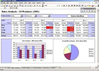 tableau de bord et reporting pdf