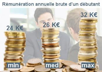 Salaire commercial cuisine - Concepteur cuisine salaire ...