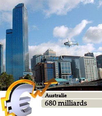 l'australie est la 17e puissance mondiale.