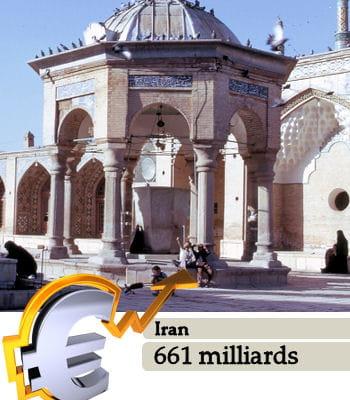 l'iran est le 18e pays le plus riche du monde.