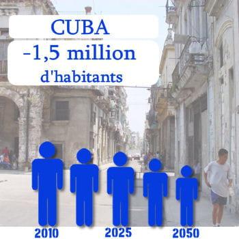 cuba perdra 1,5 million d'habitants d'ici 2050.