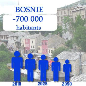 la biélorussie perdra 700 000 habitants d'ici 2050.