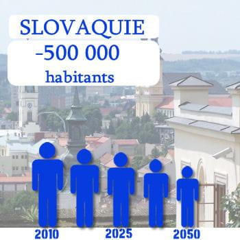 la slovaquie perdra 500 000 habitants d'ici 2050.