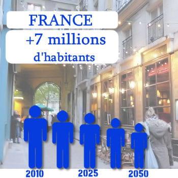 la france comptera 7 millions d'habitants de plus en 2050.