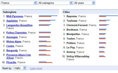 g olocalisation des requ tes comprendre google trends en 10 points jdn. Black Bedroom Furniture Sets. Home Design Ideas