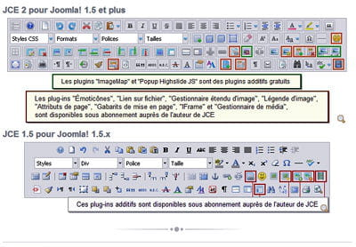 jce est capable de gérer les mises en page comme un éditeur de type word.
