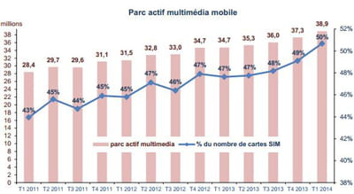 parc mobile multimedia