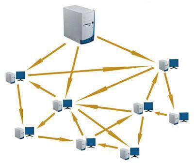 schémat d'architecture en peer-to-peer
