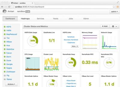 capture d'écran de la console d'hortonworks data platform.