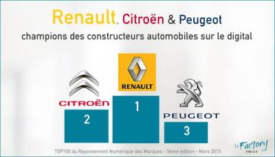 Les stratégies digitales des constructeurs automobiles en France