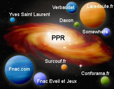 la galaxie ppr