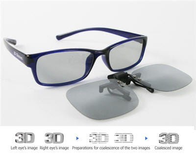 les lunettes, et un petit shéma expliquant le fonctionnement de la 3d :chaque