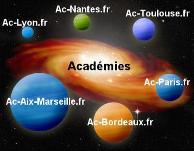 la galaxie web des académies.