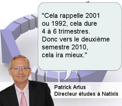 patrick artus, directeur de la recherche chez natixis.