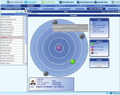 talentsoft embarque une console pour visualiser et analyser les souhaits et