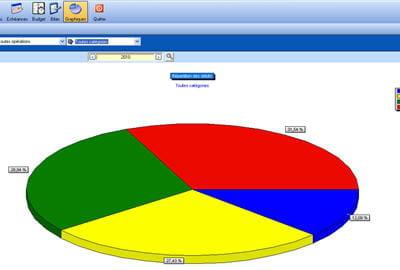 des outils de représentation facilitent l'interprétation des grands chiffres.