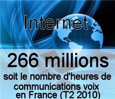 nombre d'heures consommées en téléphonie sur ip au deuxième trimestre 2010 en