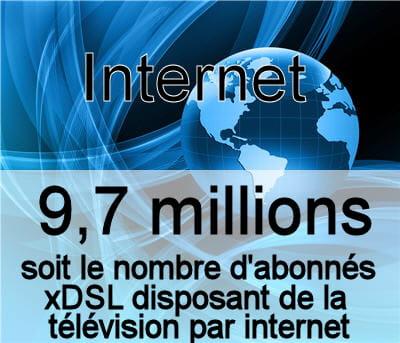 le nombre d'abonnés xdsl à la télévision par internet en france au deuxième