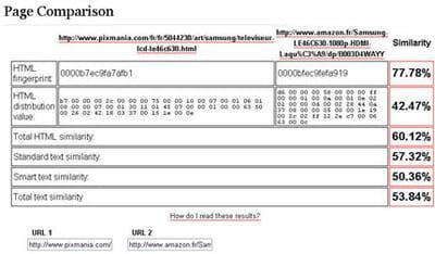 le site duplicatecontent.net permet de mesurer précisément la duplication de