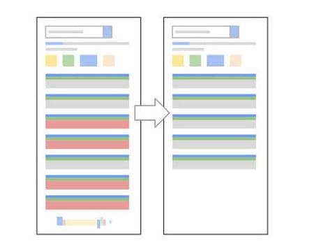 SEO : Google antispam
