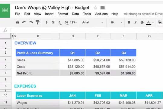 Pluie de nouveautés pour Google Docs et les Google Apps for Work