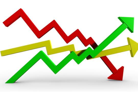 Résultats annuels : Intel résiste plutôt bien à la crise du marché des PC