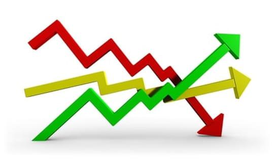 Trimestriels : Oracle enregistre +57% dans le SaaS et le PaaS