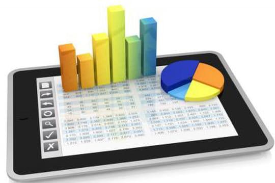 Bilan levées de fonds T3 2012