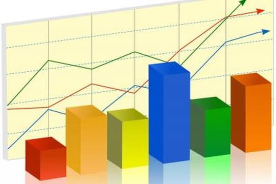 DSI : la sécurité en tête des priorités 2013