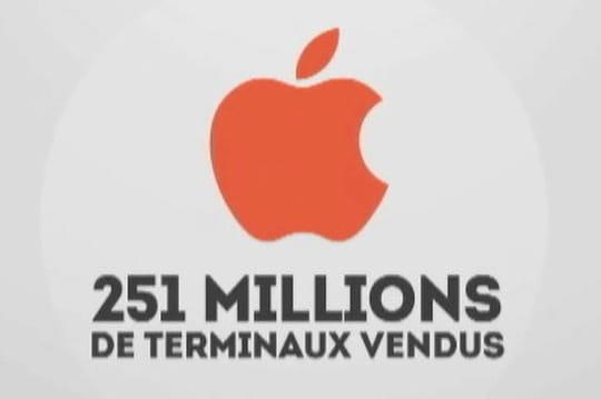 Ventes d'Apple en 2012