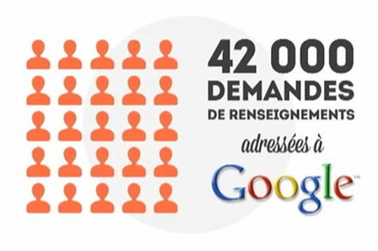 Vidéo Google Transparency Report 2012