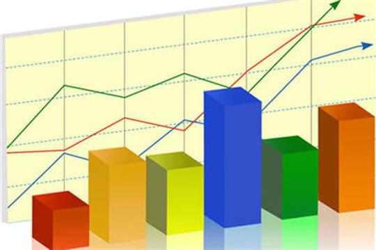 KPI des réseaux sociaux d'entreprise