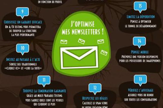 Leviers optimisation campagne e-mailing